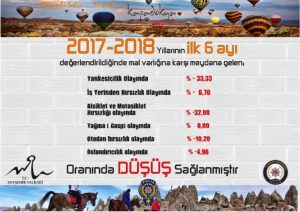 NEVŞE POLİSS