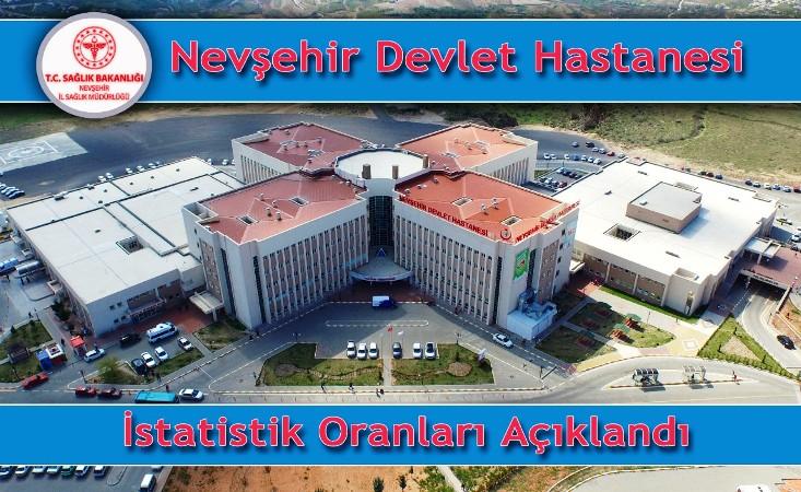 Nevşehir Devlet Hastanesi Muayene Oranları 1